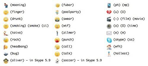 """В стандартную поставка Skype входит набор скрытых иконок """"для особых случаев"""", которыми тоже можно пользоваться"""
