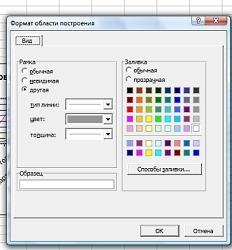 Дополнительные параметры области построения графика Excel