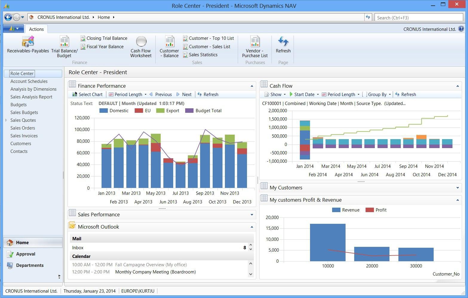 В одном из вариантов содержимое файла FDB представляет собой финансовую информацию, которую можно использовать в MS Dynamics NAV