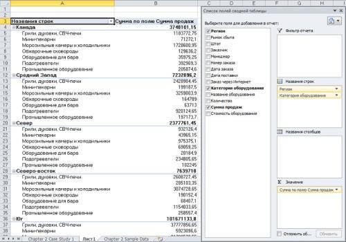 Пример добавления полей для отображения в отчете сводной таблицы экселя