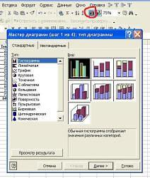 Задание типа графика при помощи мастера диаграмм Excel