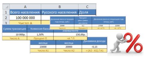 kak-mozhno-v-eksele-poschitat-procenty-101