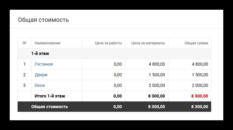 Сметная стоимость проекта в Планоплан