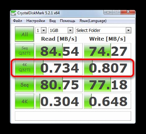4k Q32T1 тест CrystalDiskMark