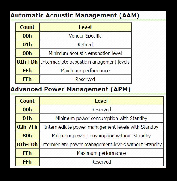 Регулировка значений APM и AAM