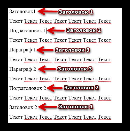 Присвоение заголовкам в тексте номеров по старшинству в редакторе Word